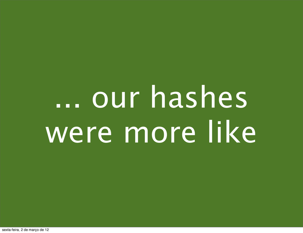 ... our hashes were more like sexta-feira, 2 de...
