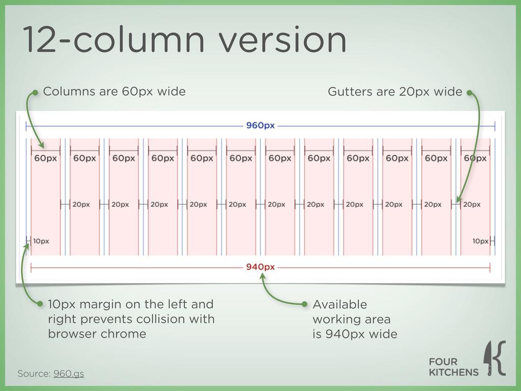 Source: 960.gs 12-column version Columns are 60...