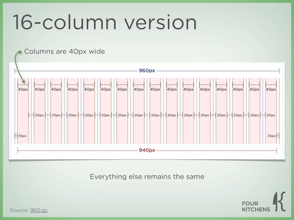Source: 960.gs 16-column version Columns are 40...