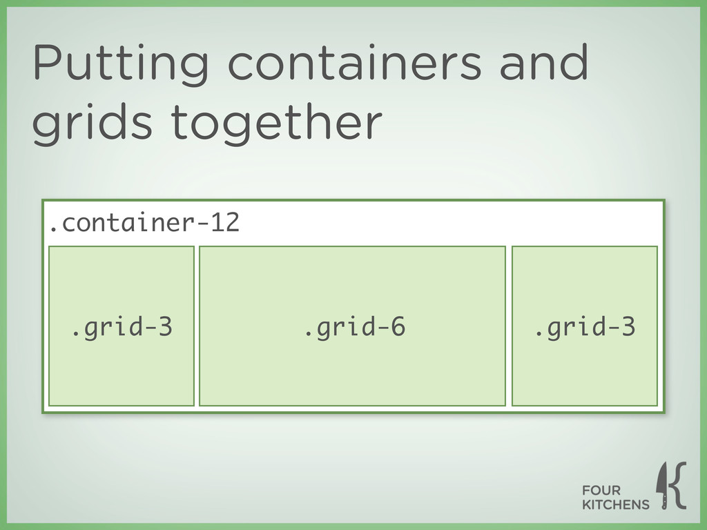 Putting containers and grids together .grid-3 ....