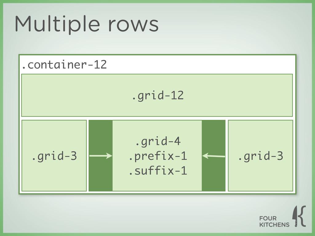 Multiple rows .grid-3 .grid-4 .prefix-1 .suffix...