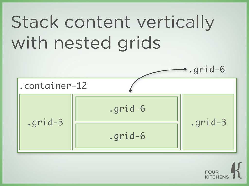 Stack content vertically with nested grids .gri...
