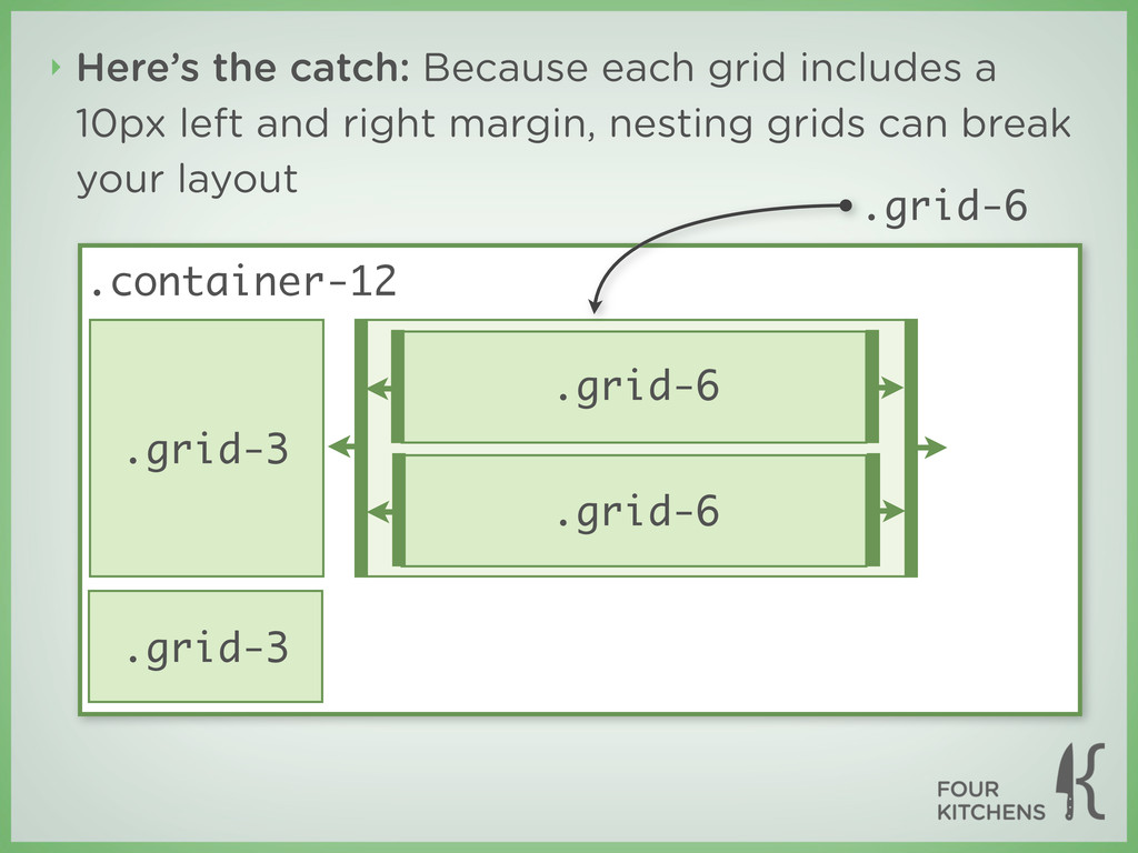 ‣ Here's the catch: Because each grid includes ...