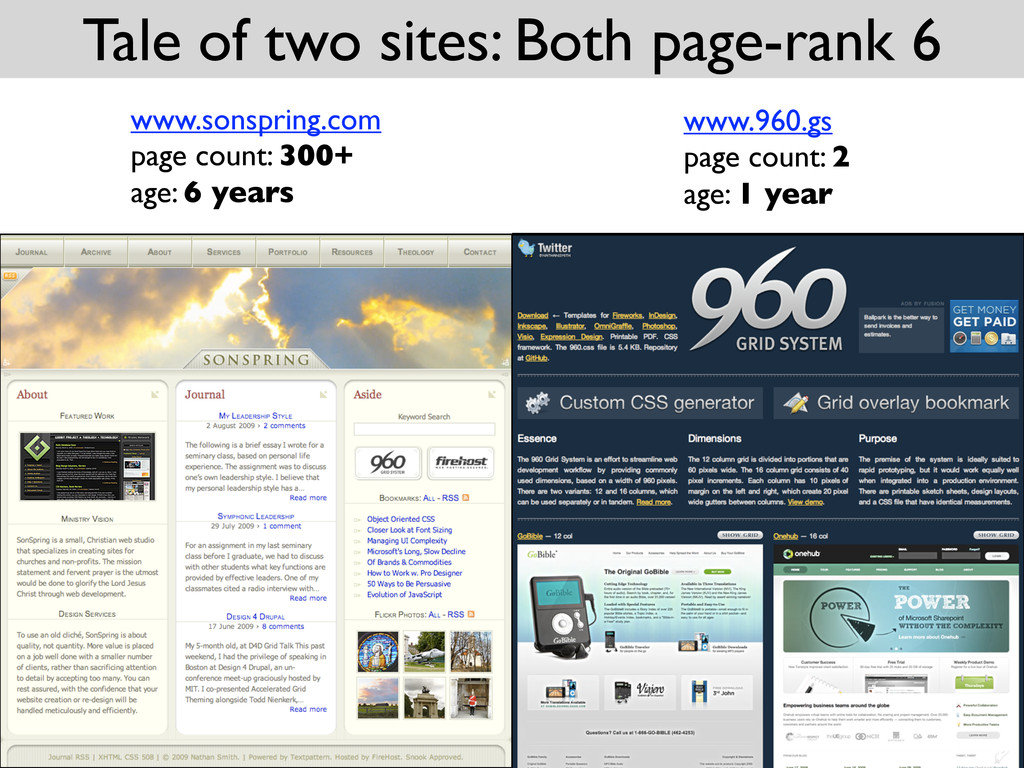 Tale of two sites: Both page-rank 6 www.sonspri...