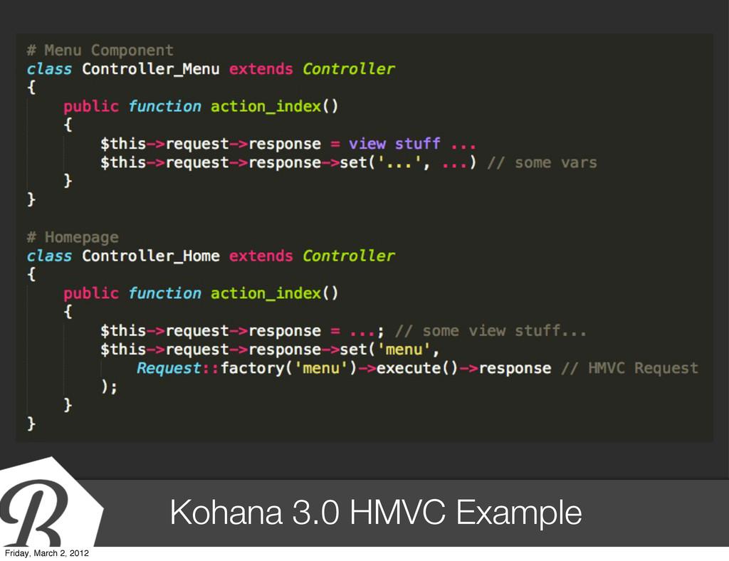 Kohana 3.0 HMVC Example Friday, March 2, 2012