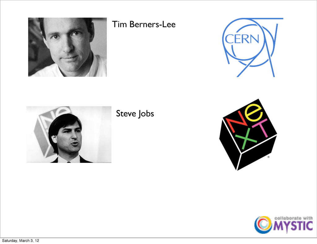 Tim Berners-Lee Steve Jobs Saturday, March 3, 12