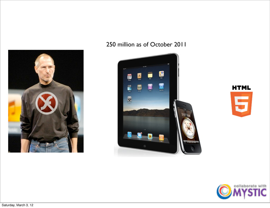 250 million as of October 2011 Saturday, March ...
