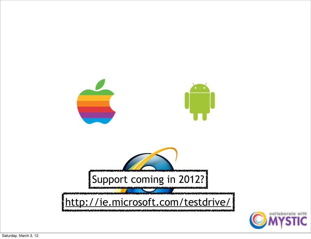 Support coming in 2012? http://ie.microsoft.com...