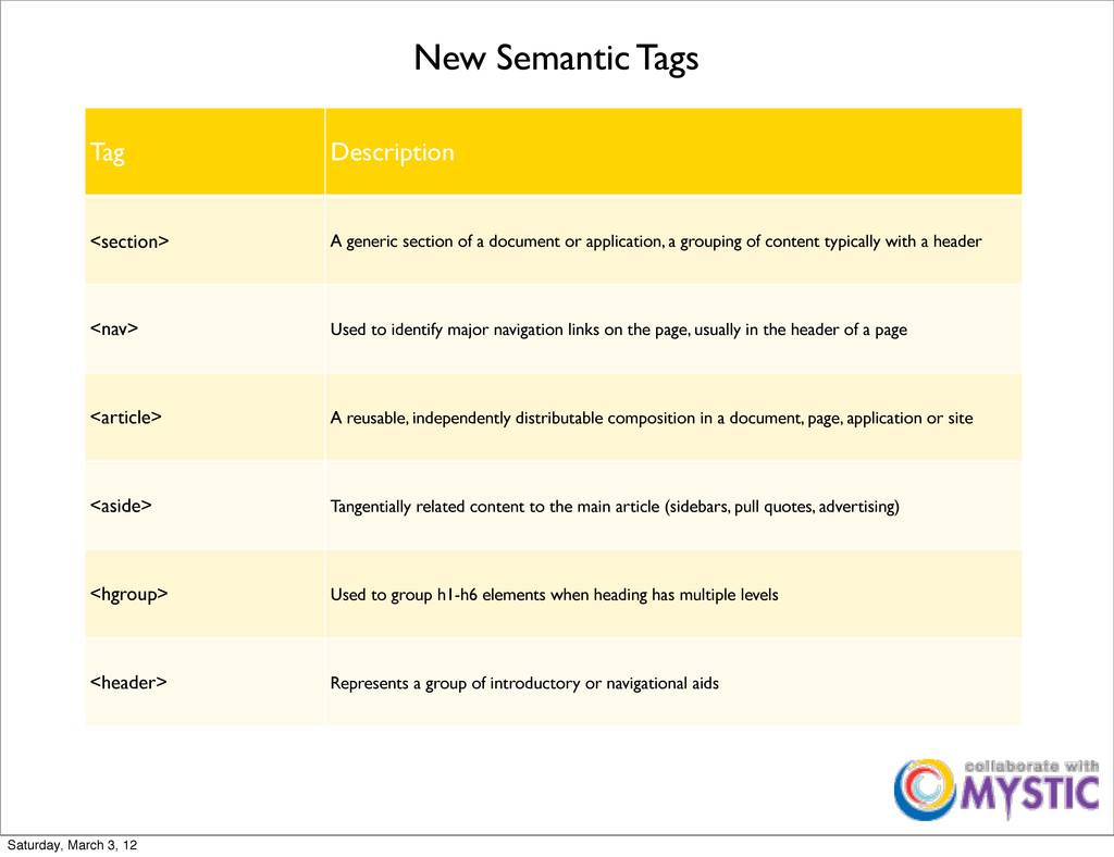 Tag Description <section> A generic section of ...