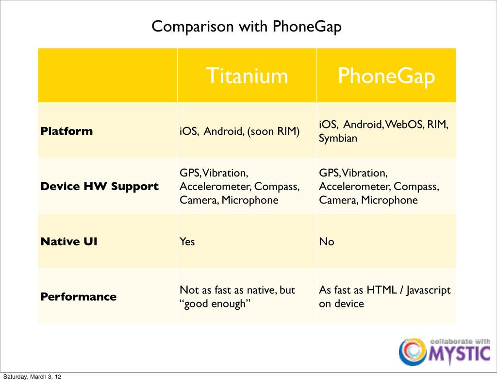 Titanium PhoneGap Platform iOS, Android, (soon ...