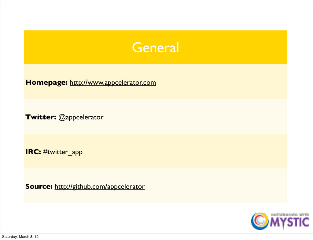 General Homepage: http://www.appcelerator.com T...
