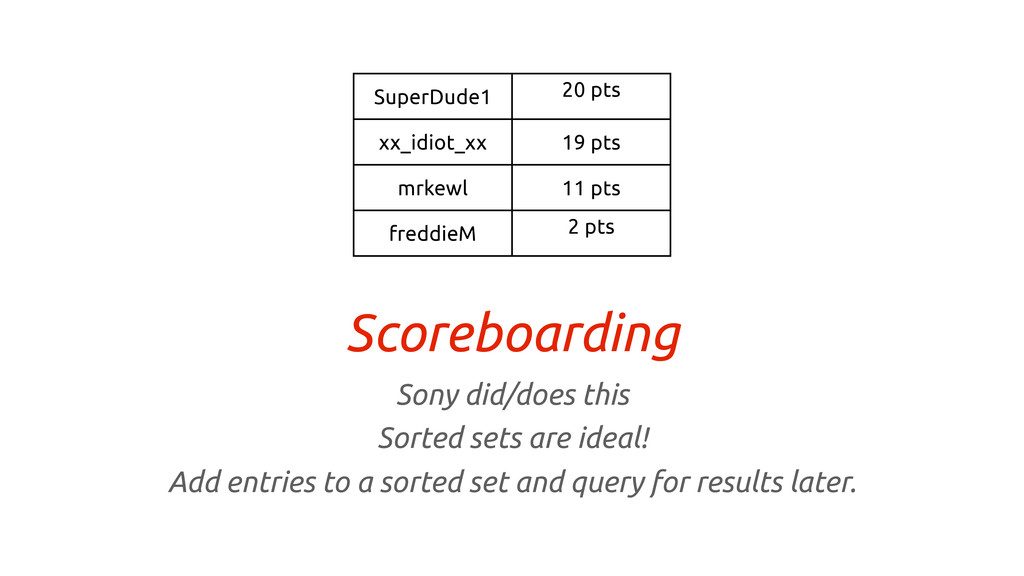 Scoreboarding Sony did/does this Sorted sets ar...