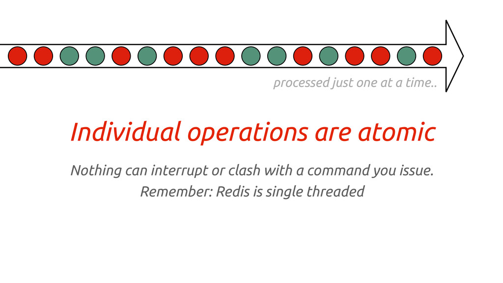 Individual operations are atomic Nothing can in...