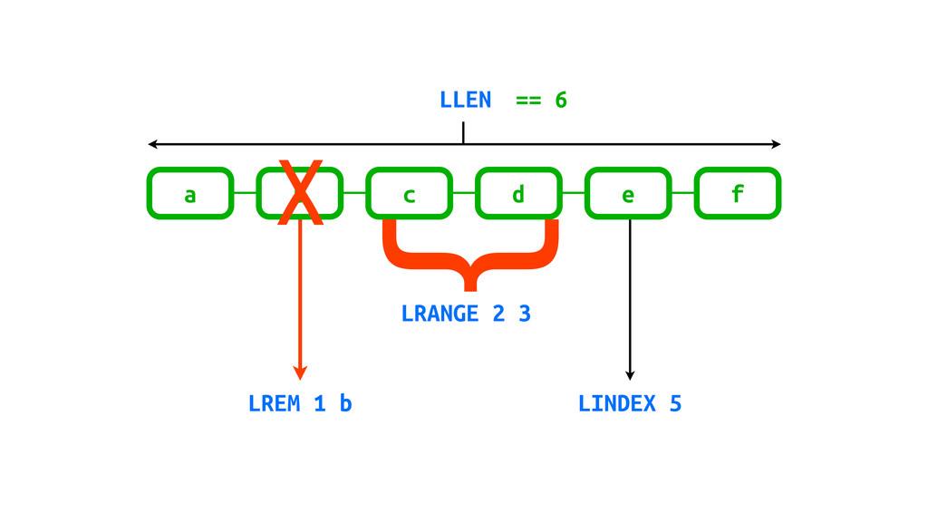 f e d c b a } LRANGE 2 3 LLEN == 6 LINDEX 5 X L...