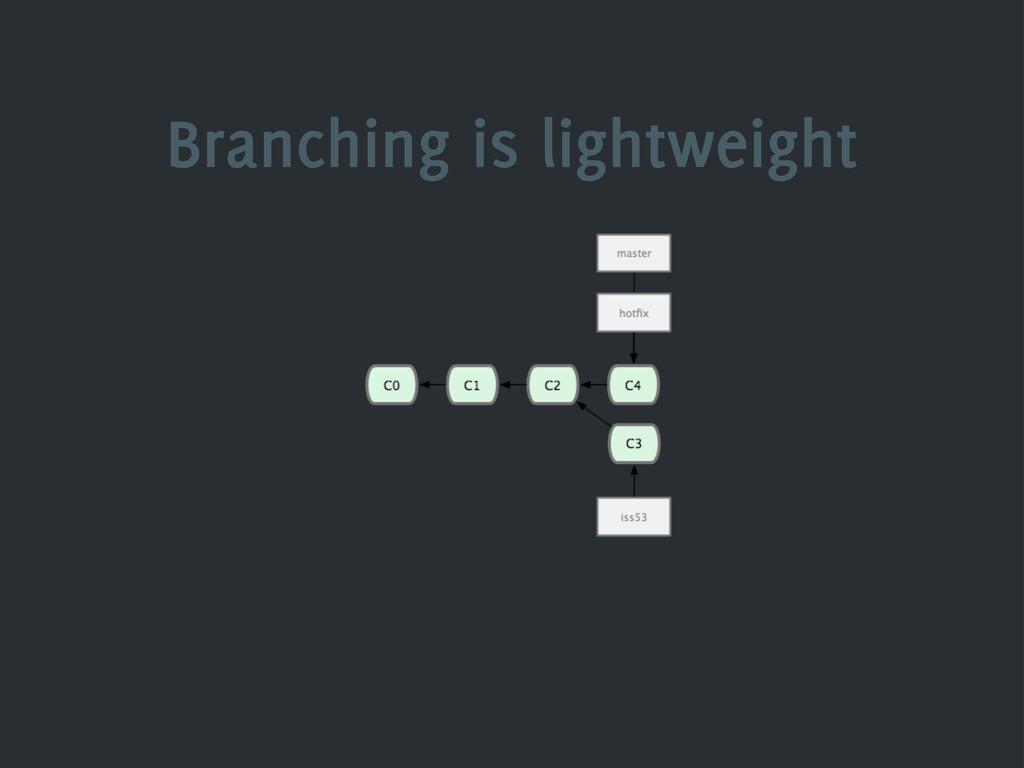 Branching is lightweight
