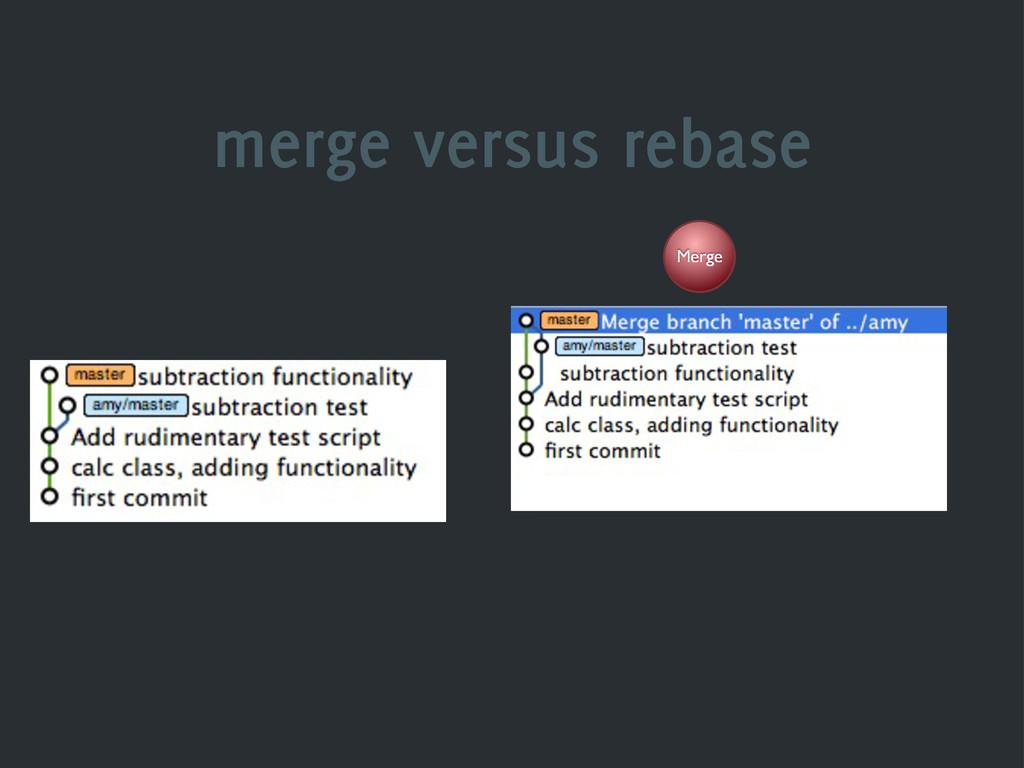 merge versus rebase Merge