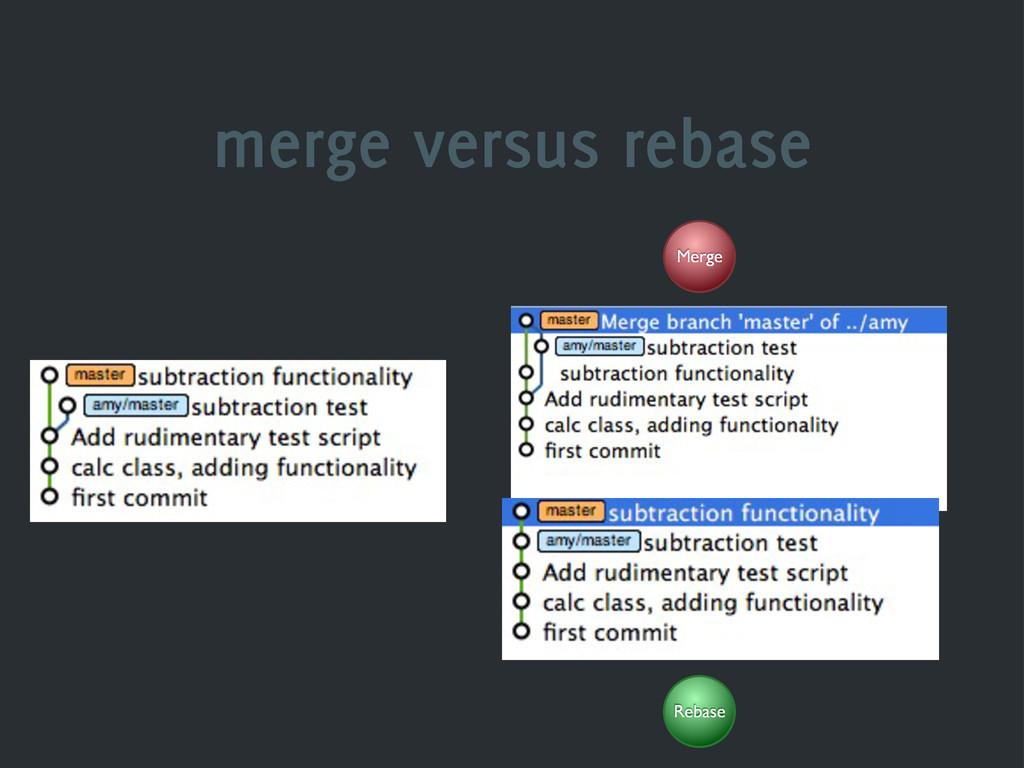 merge versus rebase Merge Rebase