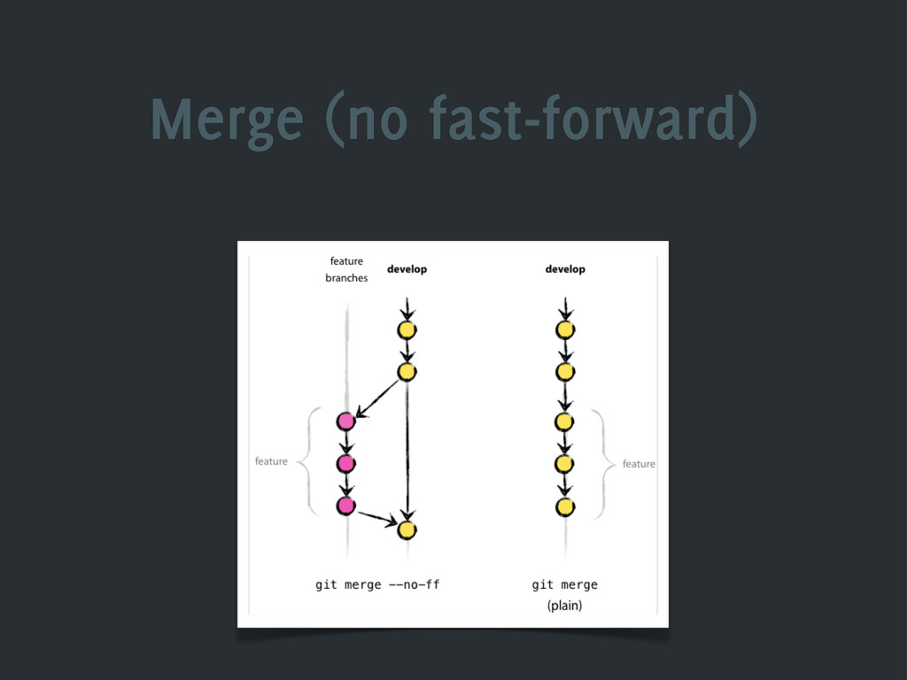 Merge (no fast-forward)