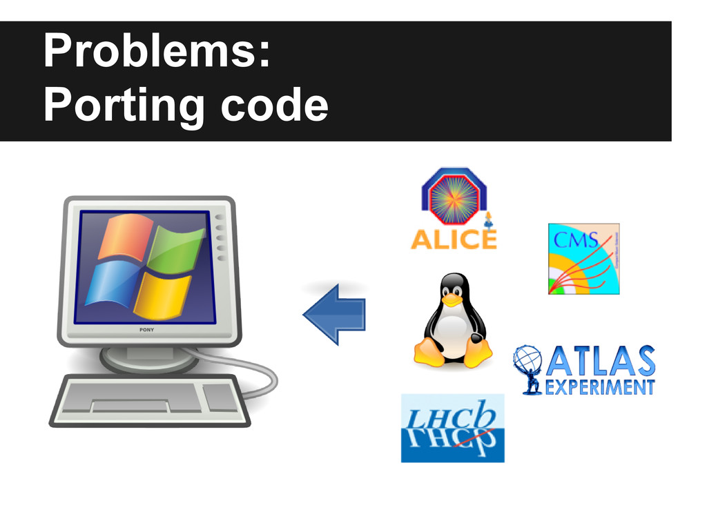 Problems: Porting code