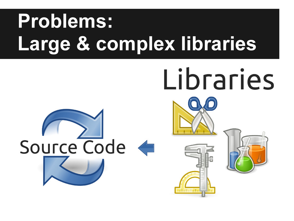 Problems: Large & complex libraries