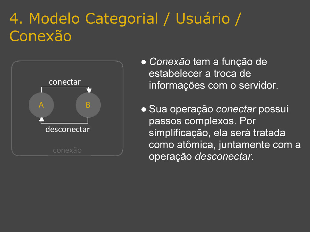 4. Modelo Categorial / Usuário / Conexão ● Cone...