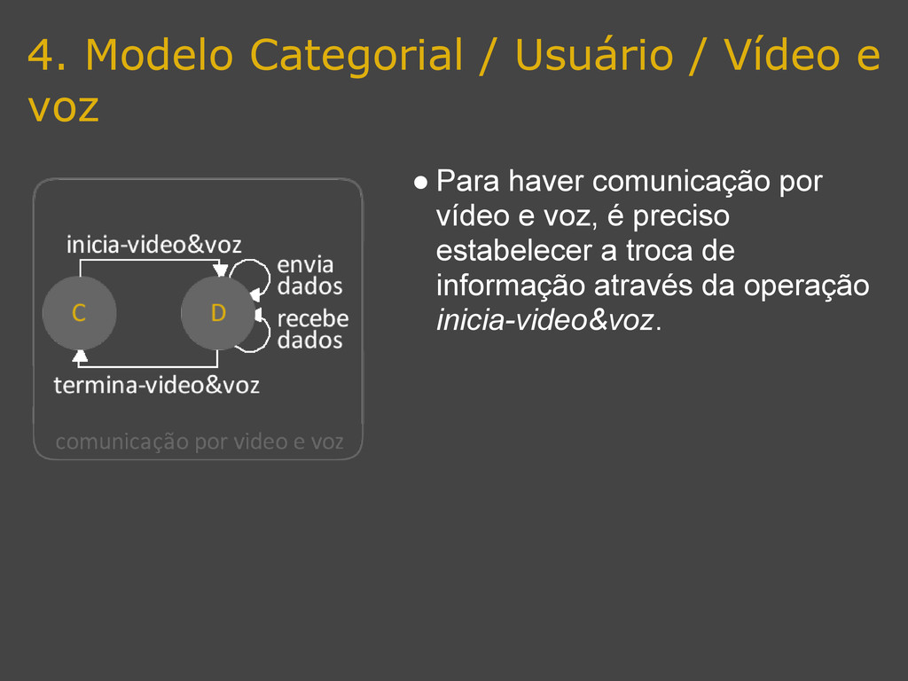 4. Modelo Categorial / Usuário / Vídeo e voz ● ...