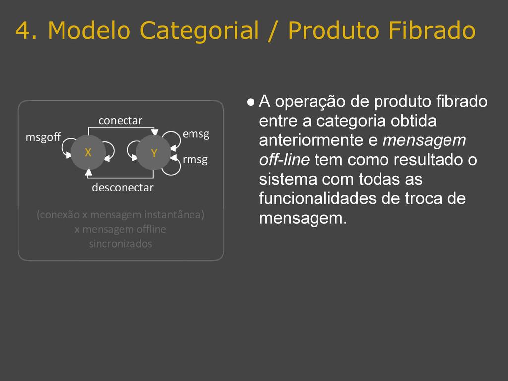 4. Modelo Categorial / Produto Fibrado ● A oper...