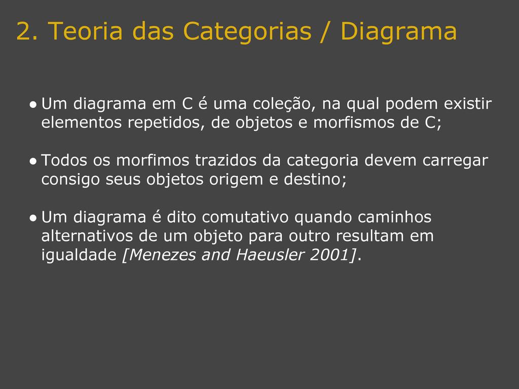 2. Teoria das Categorias / Diagrama ● Um diagra...