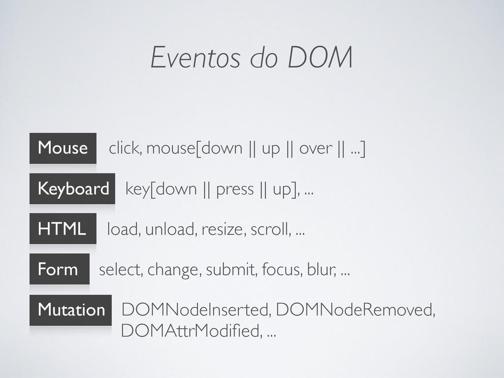 Eventos do DOM Mouse click, mouse[down || up ||...
