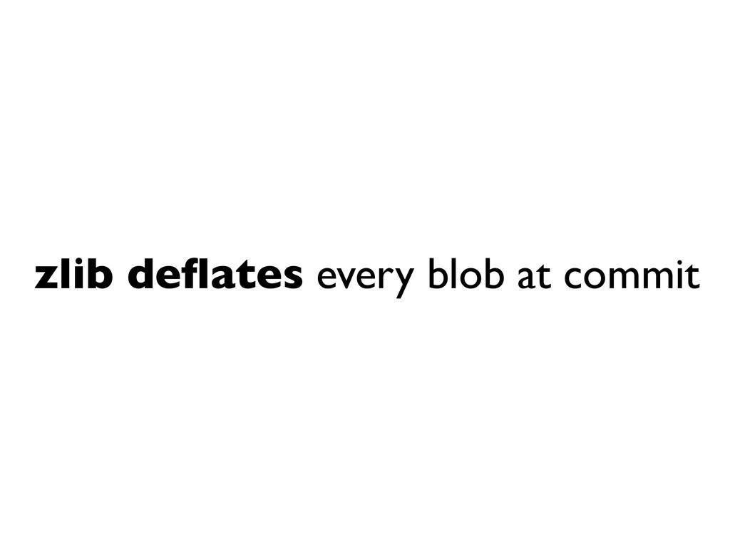 zlib deflates every blob at commit
