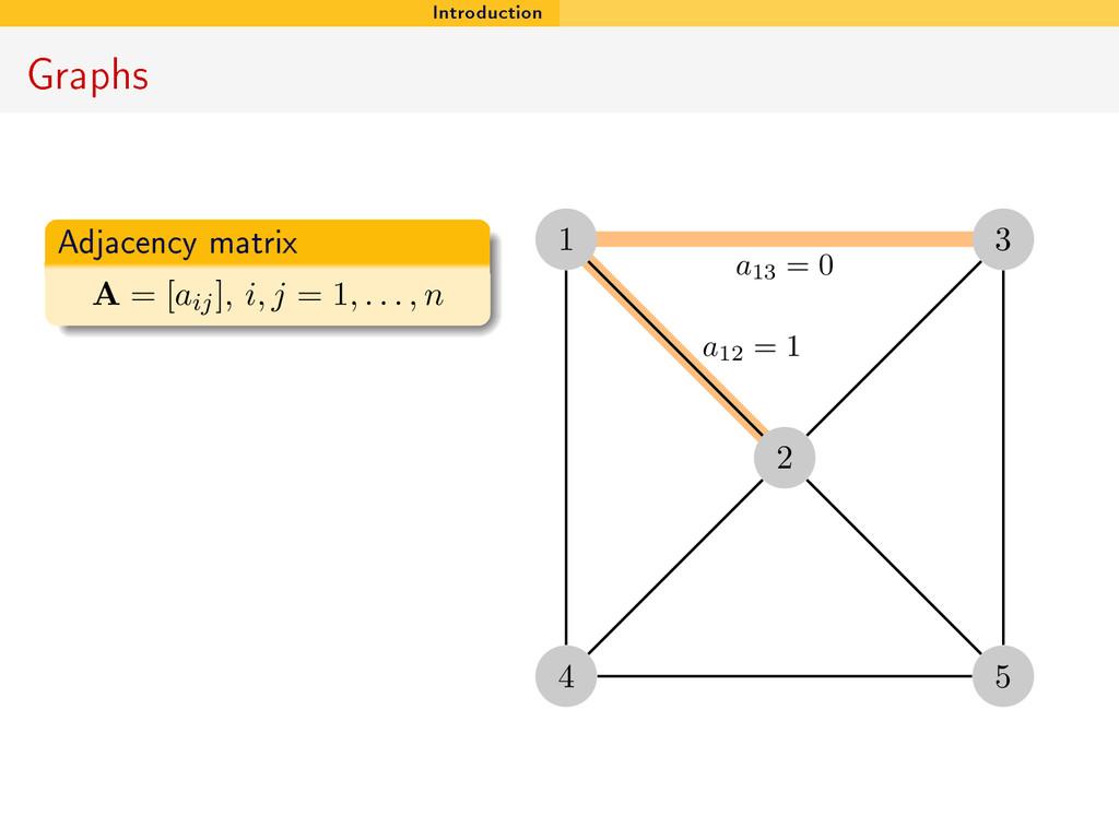 Introduction Graphs Adjacency matrix A = [aij],...