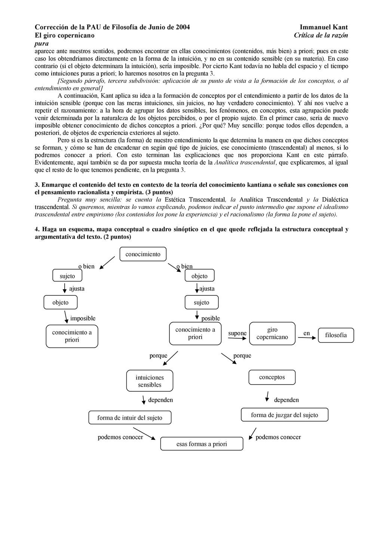 Corrección de la PAU de Filosofía de Junio de 2...
