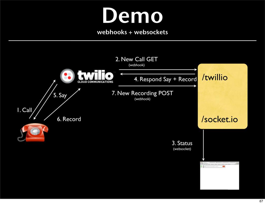 Demo webhooks + websockets 1. Call 2. New Call ...