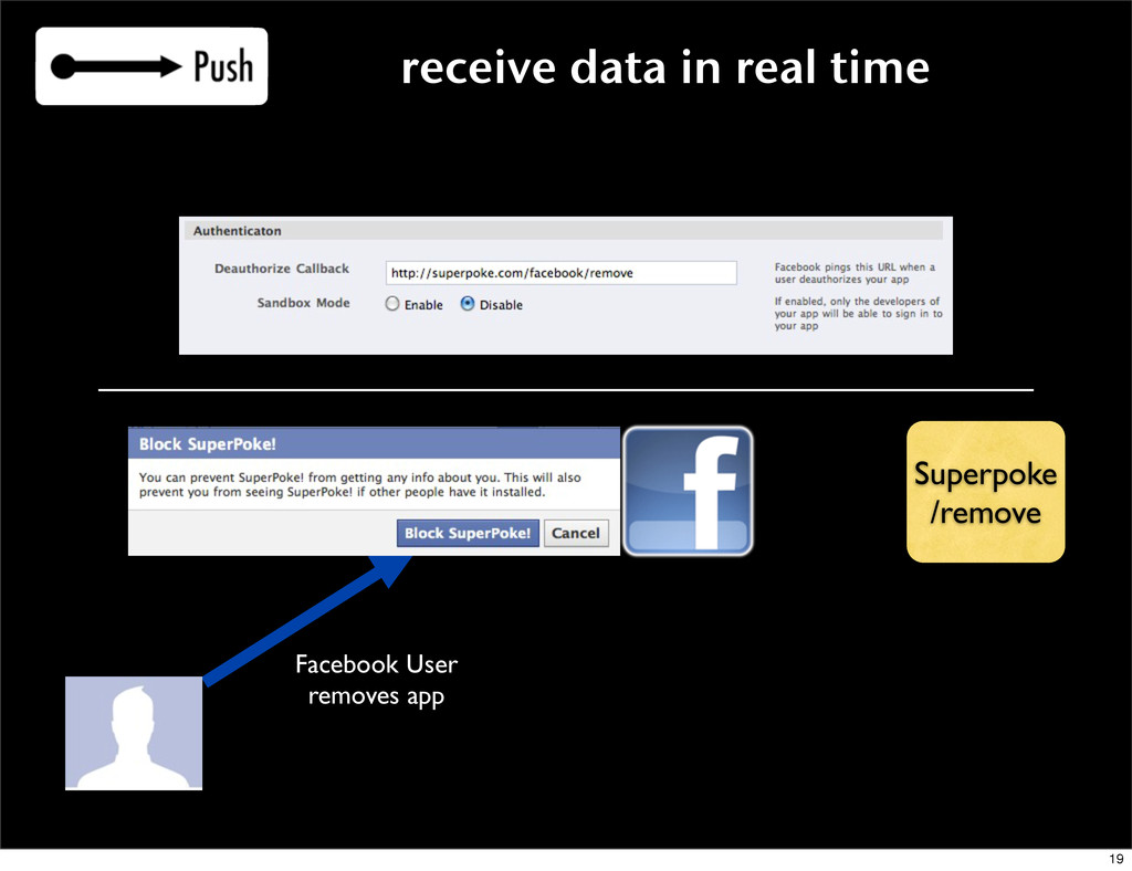 receive data in real time Facebook User removes...