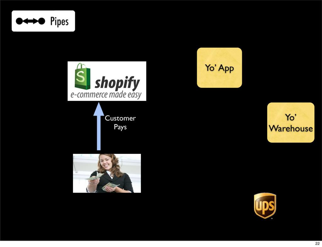 Customer Pays Yo' App Yo' Warehouse 22