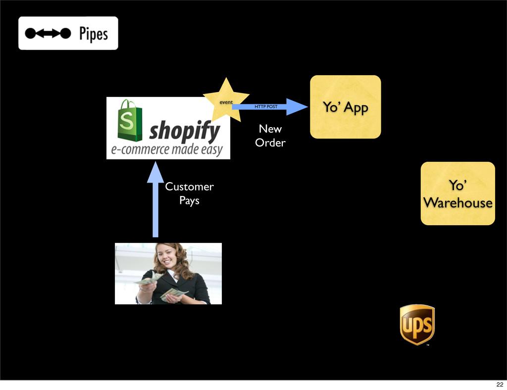 Customer Pays Yo' App Yo' Warehouse event New O...