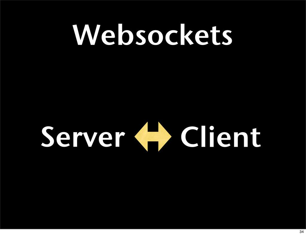 Server Client Websockets 34