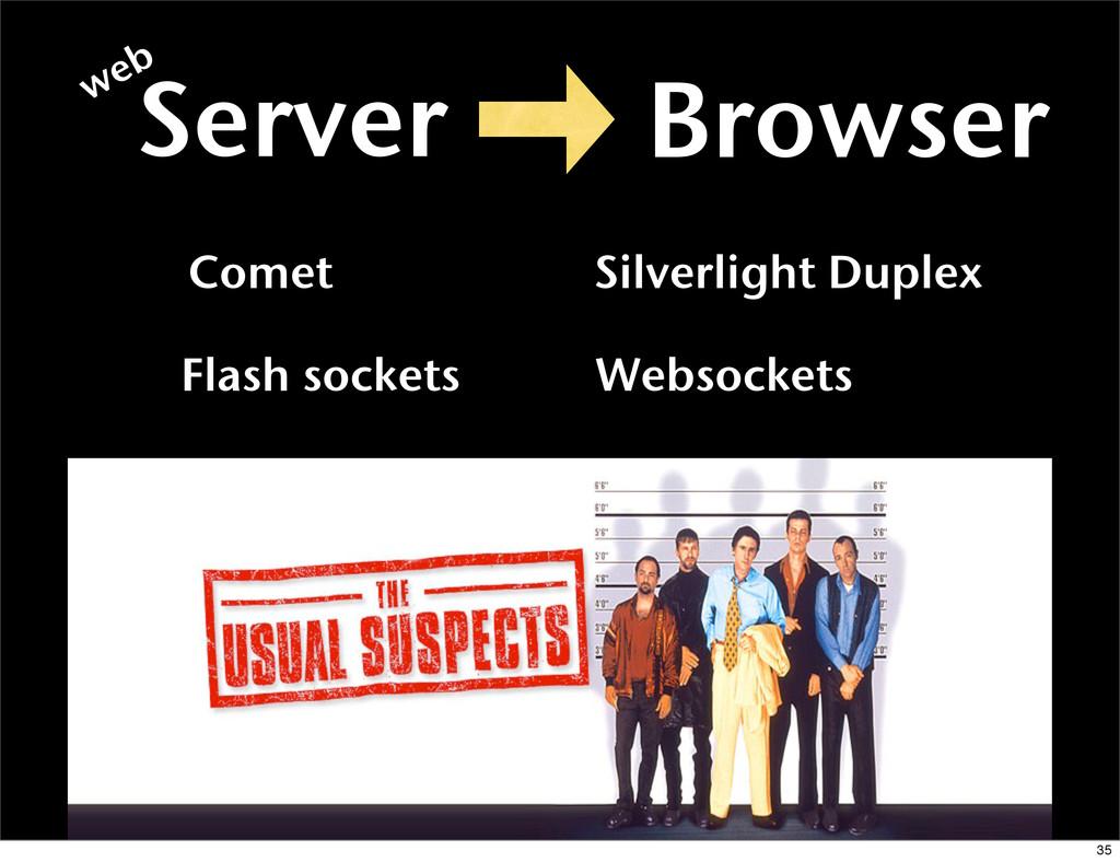 Flash sockets Comet Silverlight Duplex Websocke...