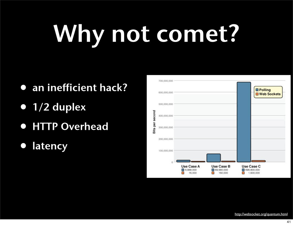 Why not comet? • an inefficient hack? • 1/2 dup...
