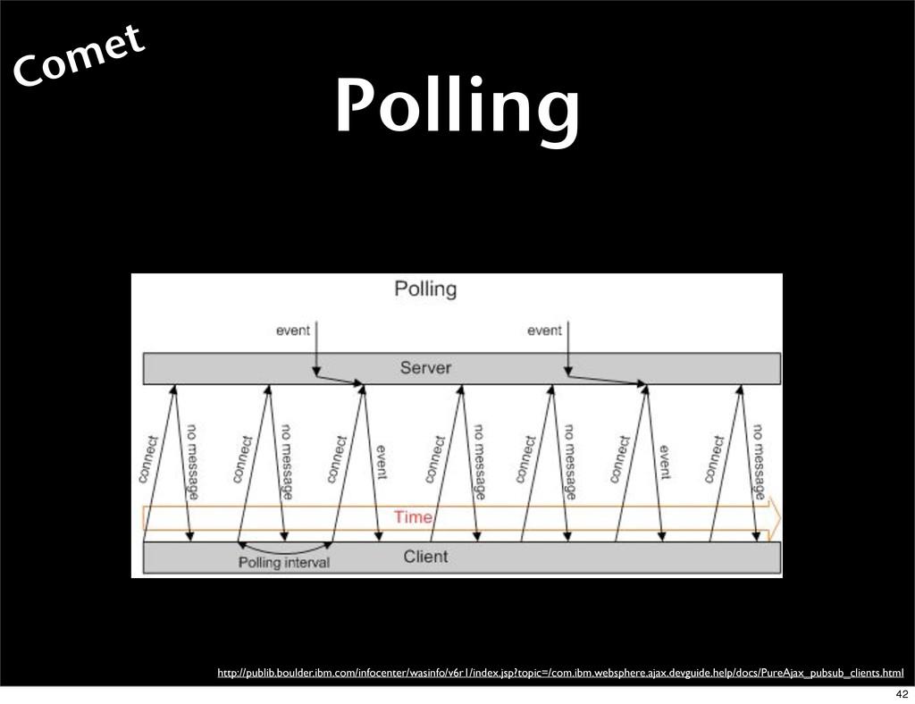 Polling http://publib.boulder.ibm.com/infocente...