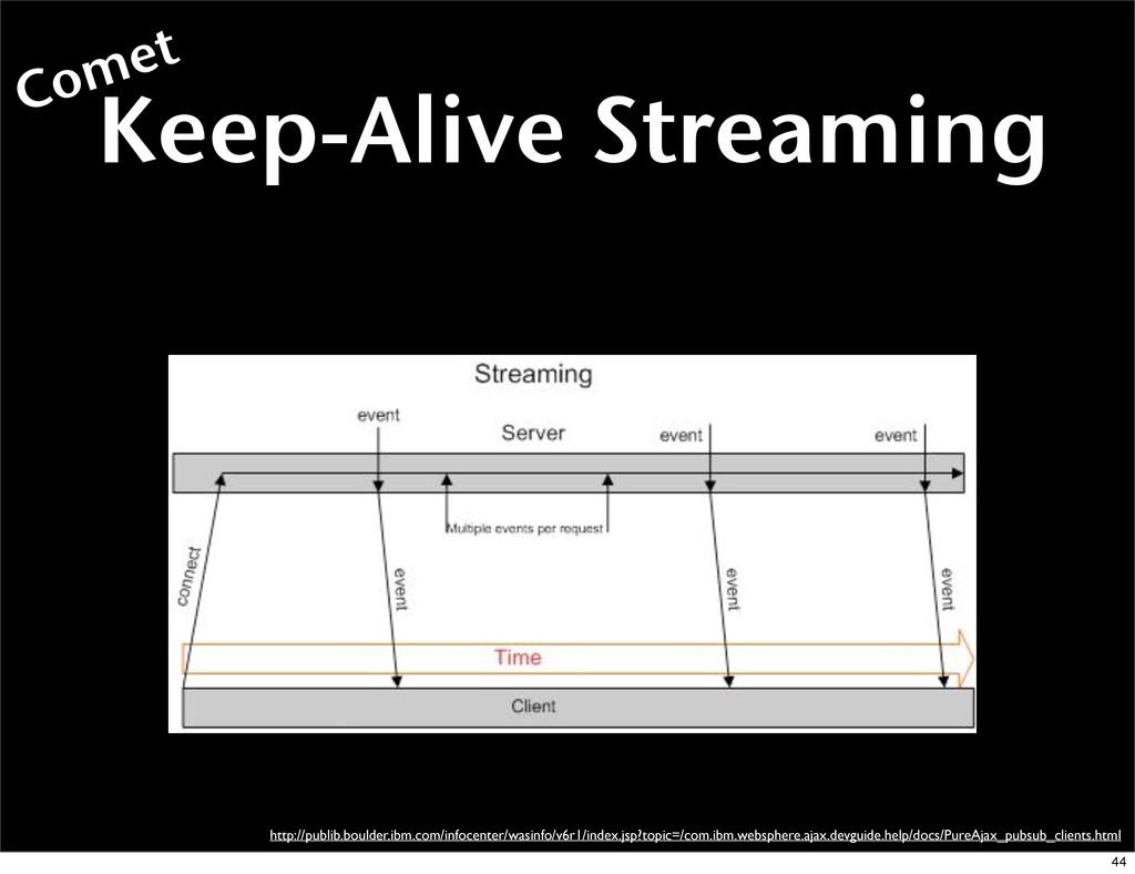 Keep-Alive Streaming http://publib.boulder.ibm....