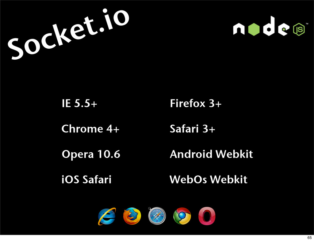 IE 5.5+ Chrome 4+ Firefox 3+ Safari 3+ iOS Safa...