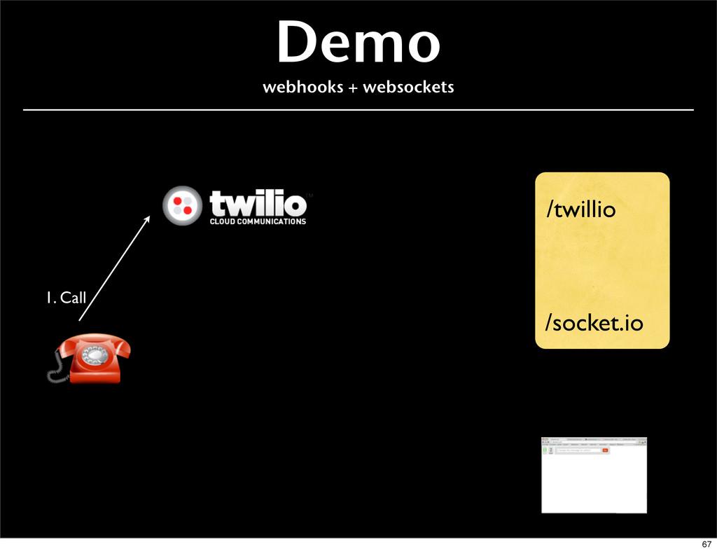 Demo webhooks + websockets 1. Call /twillio /so...