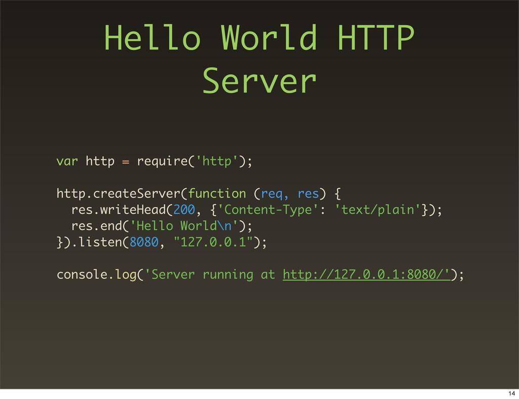 Hello World HTTP Server var http = require('htt...