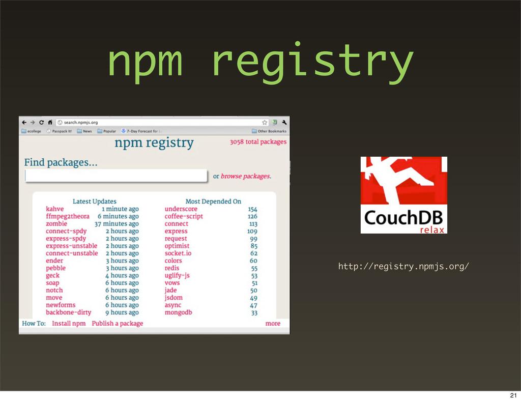 npm registry http://registry.npmjs.org/ 21
