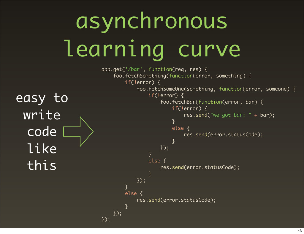 asynchronous learning curve app.get('/bar', fun...