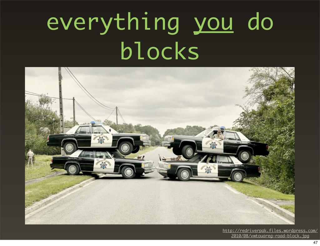 everything you do blocks http://redriverpak.fil...