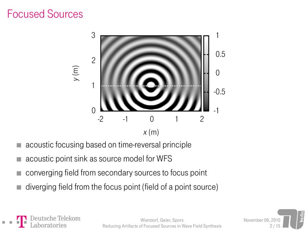 Focused Sources 0 1 2 3 -2 -1 0 1 2 y (m) x (m)...
