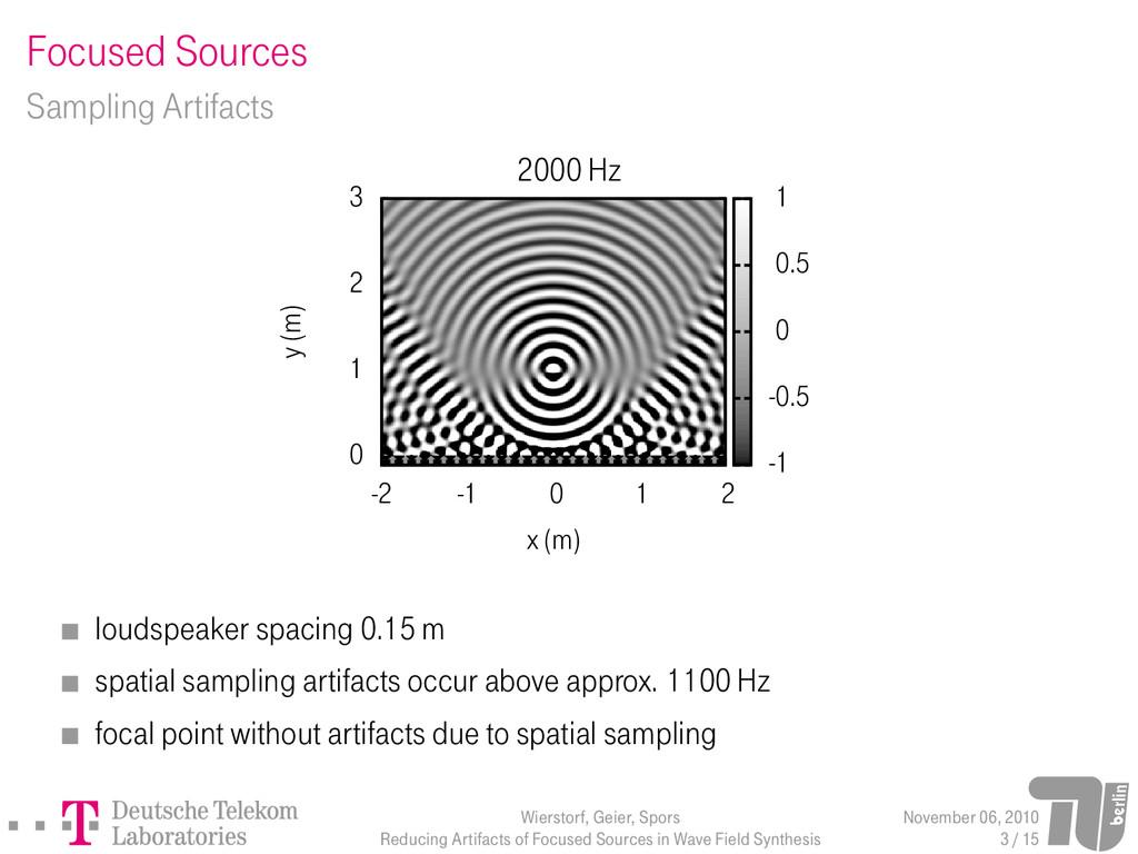 Focused Sources Sampling Artifacts 2000 Hz 0 1 ...