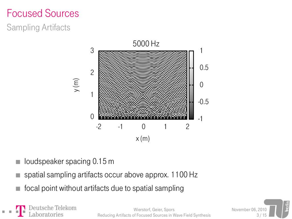 Focused Sources Sampling Artifacts 5000 Hz 0 1 ...